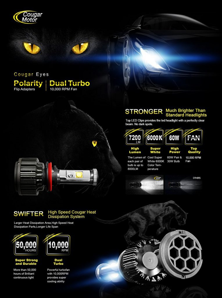 CougarMotor LED Headlight Bulbs