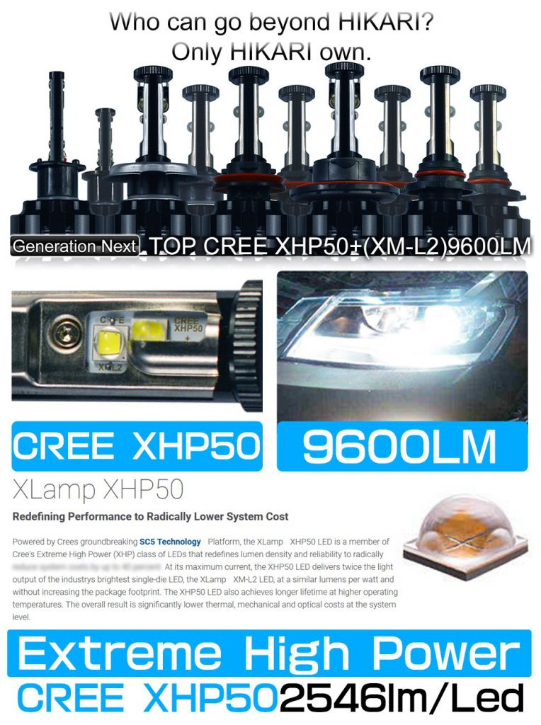 HIKARI LED Headlight Bulbs Conversion Kit